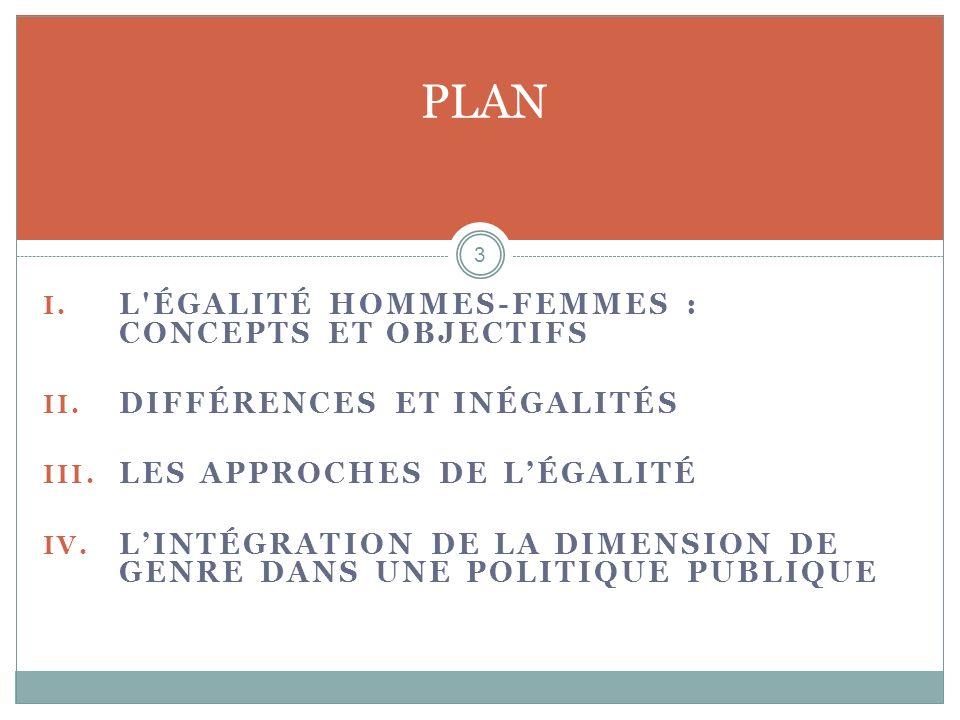 PLAN L ÉGALITÉ HOMMES-FEMMES : CONCEPTS ET OBJECTIFS