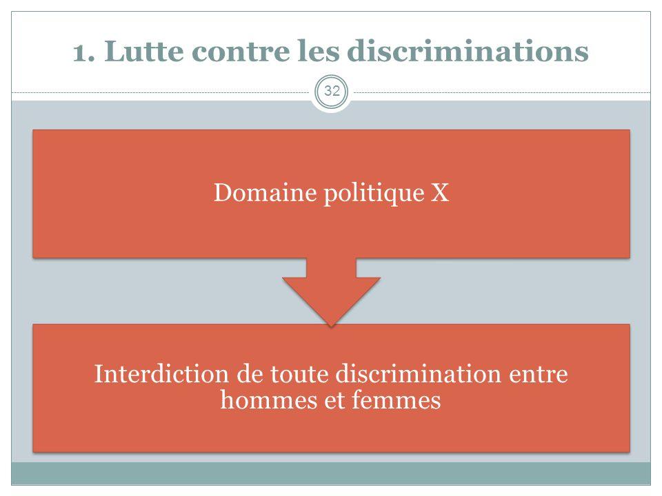 1. Lutte contre les discriminations