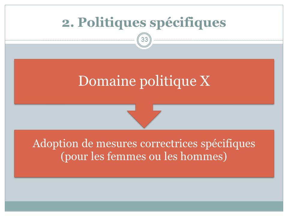 2. Politiques spécifiques