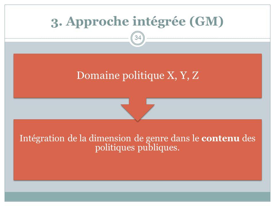 3. Approche intégrée (GM)