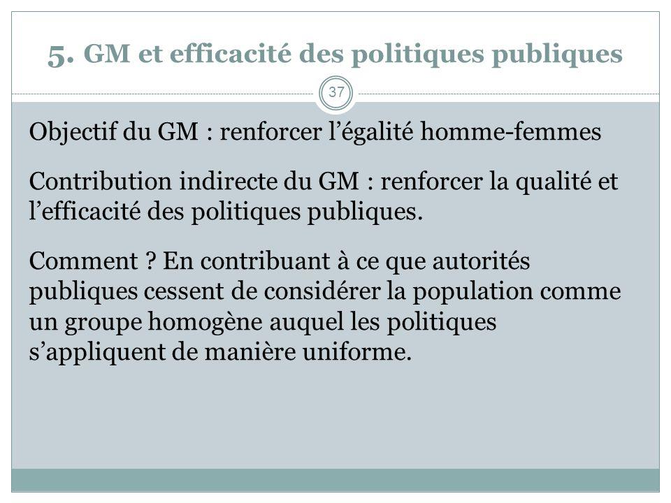 5. GM et efficacité des politiques publiques