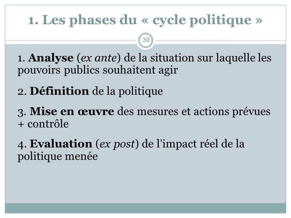 1. Les phases du « cycle politique »