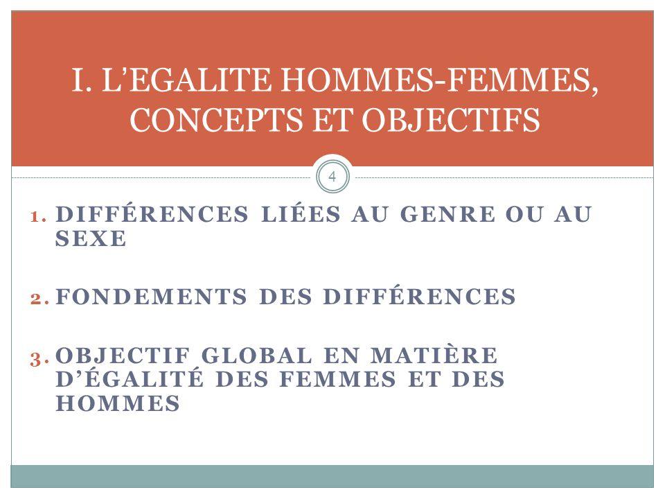 I. L'EGALITE HOMMES-FEMMES, CONCEPTS ET OBJECTIFS