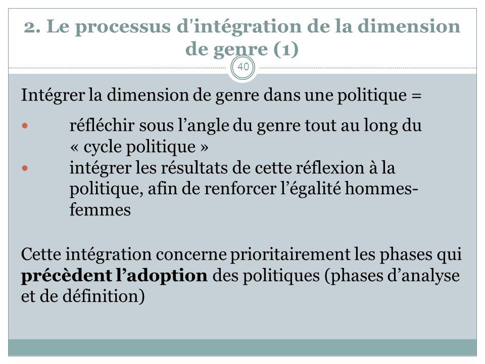 2. Le processus d'intégration de la dimension de genre (1)