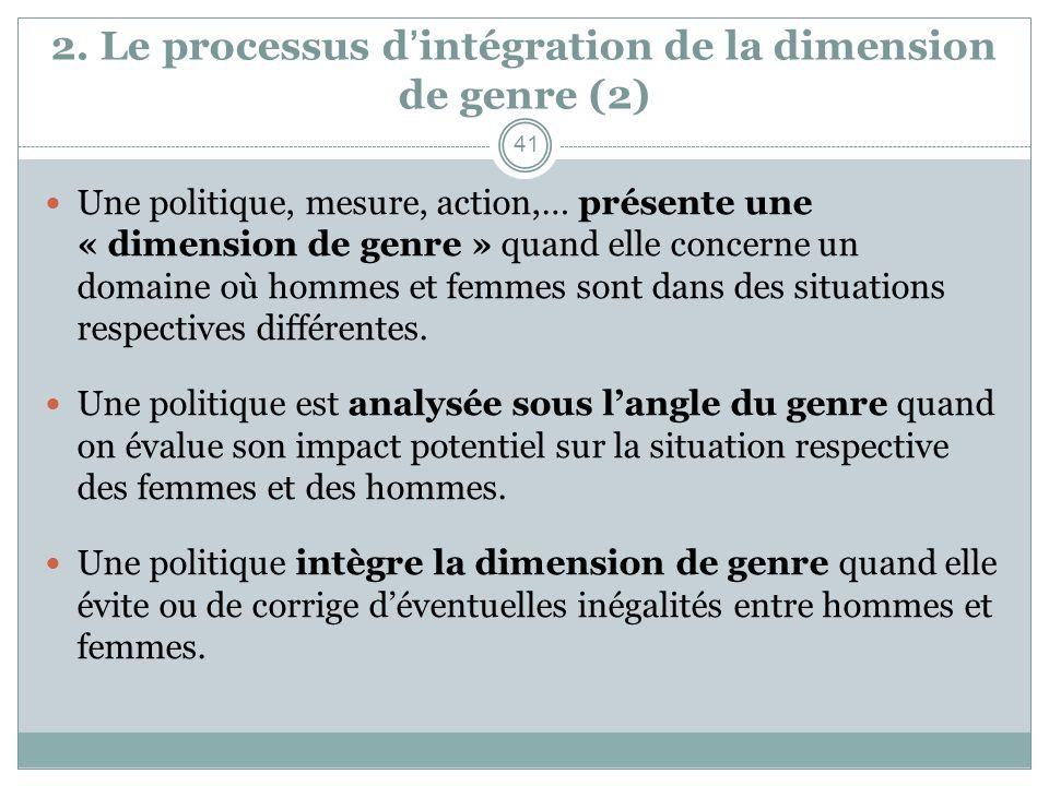2. Le processus d'intégration de la dimension de genre (2)