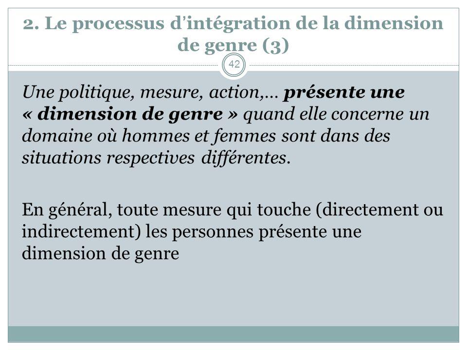 2. Le processus d'intégration de la dimension de genre (3)
