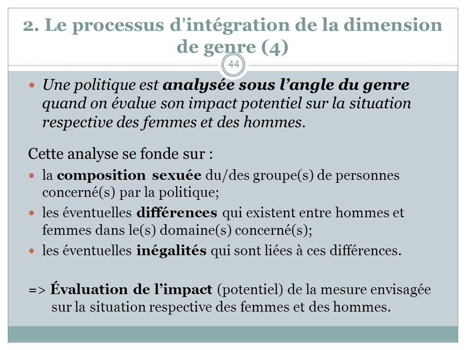 2. Le processus d'intégration de la dimension de genre (4)
