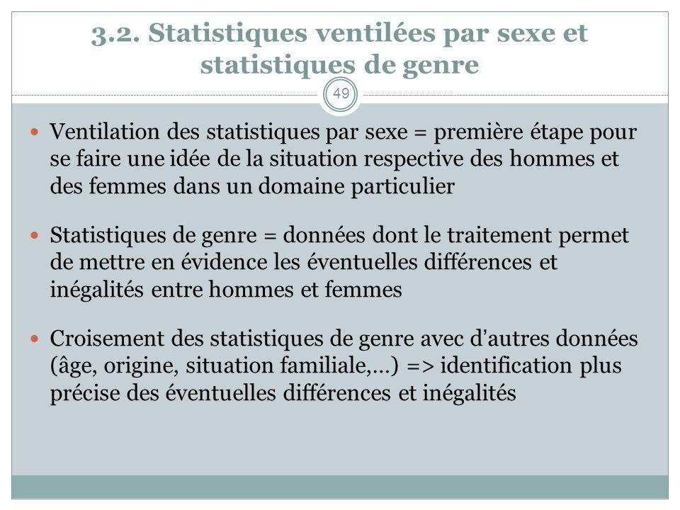 3.2. Statistiques ventilées par sexe et statistiques de genre