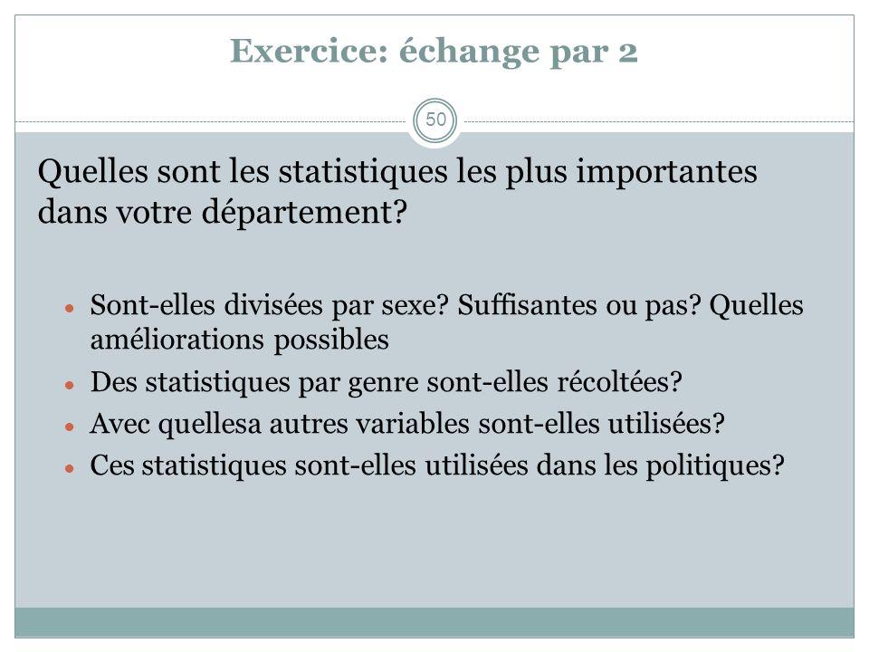 Exercice: échange par 2 Quelles sont les statistiques les plus importantes dans votre département