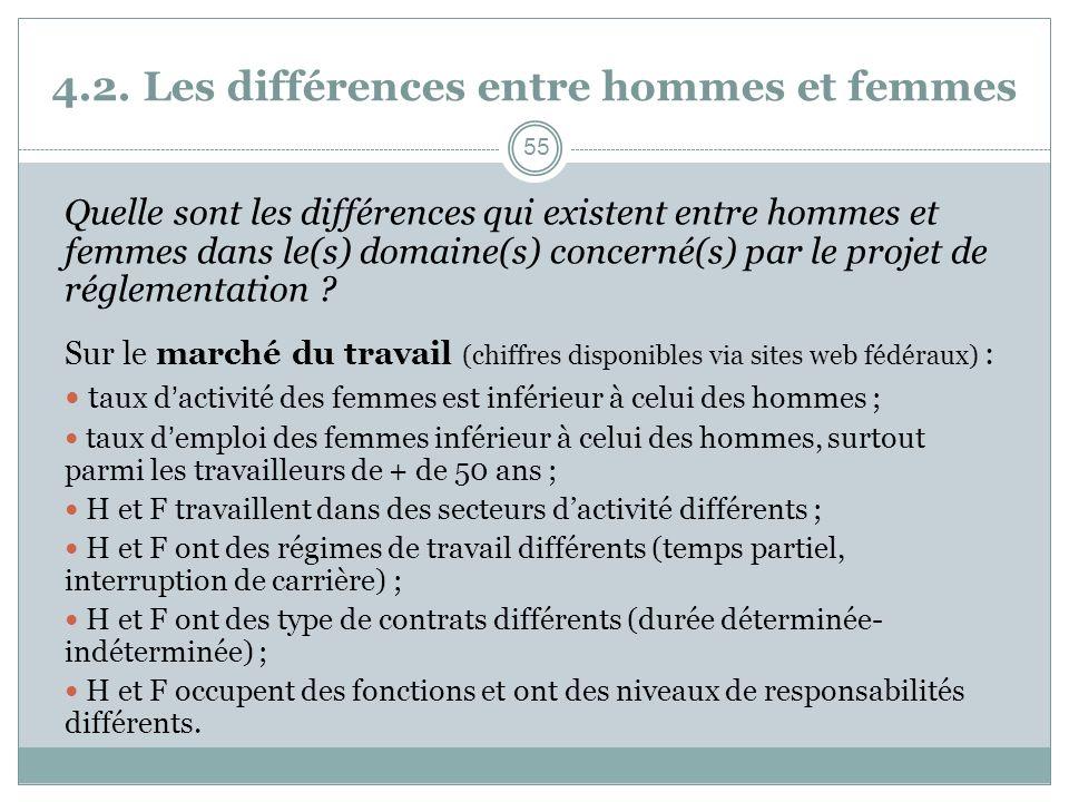 4.2. Les différences entre hommes et femmes