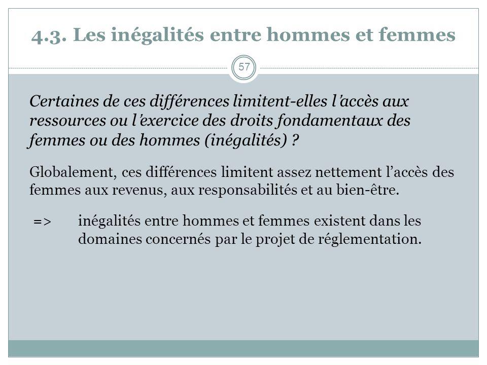 4.3. Les inégalités entre hommes et femmes