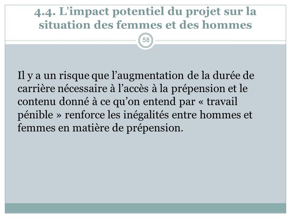 4.4. L'impact potentiel du projet sur la situation des femmes et des hommes