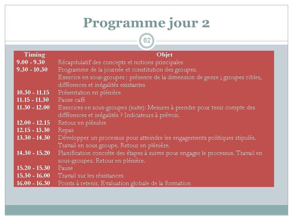 Programme jour 2