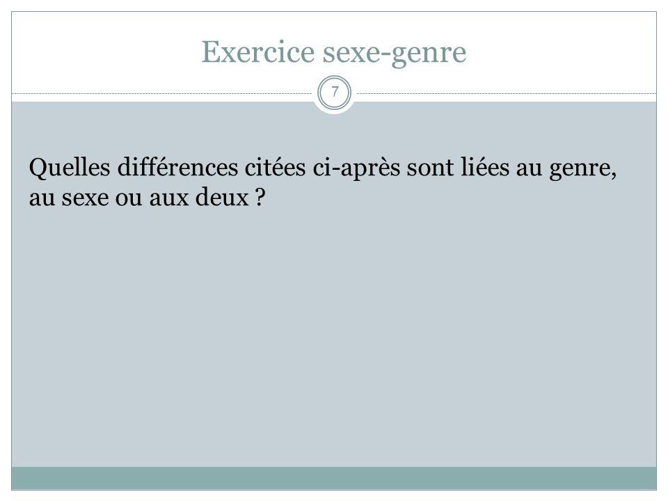 Exercice sexe-genre Quelles différences citées ci-après sont liées au genre, au sexe ou aux deux
