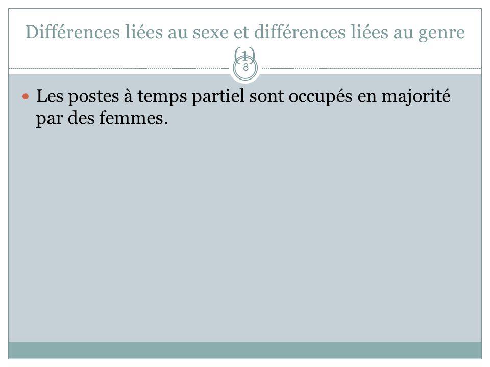 Différences liées au sexe et différences liées au genre (1)