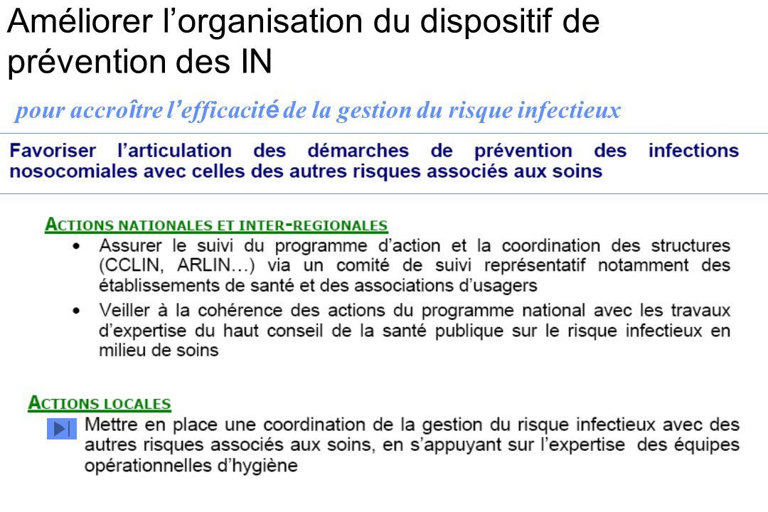 Améliorer l'organisation du dispositif de prévention des IN pour accroître l'efficacité de la gestion du risque infectieux