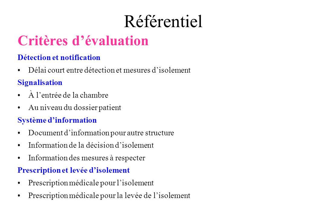 Référentiel Critères d'évaluation Détection et notification