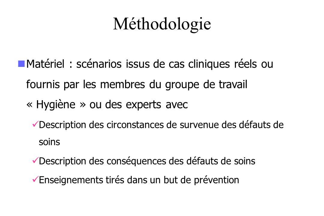 Méthodologie Matériel : scénarios issus de cas cliniques réels ou fournis par les membres du groupe de travail « Hygiène » ou des experts avec.