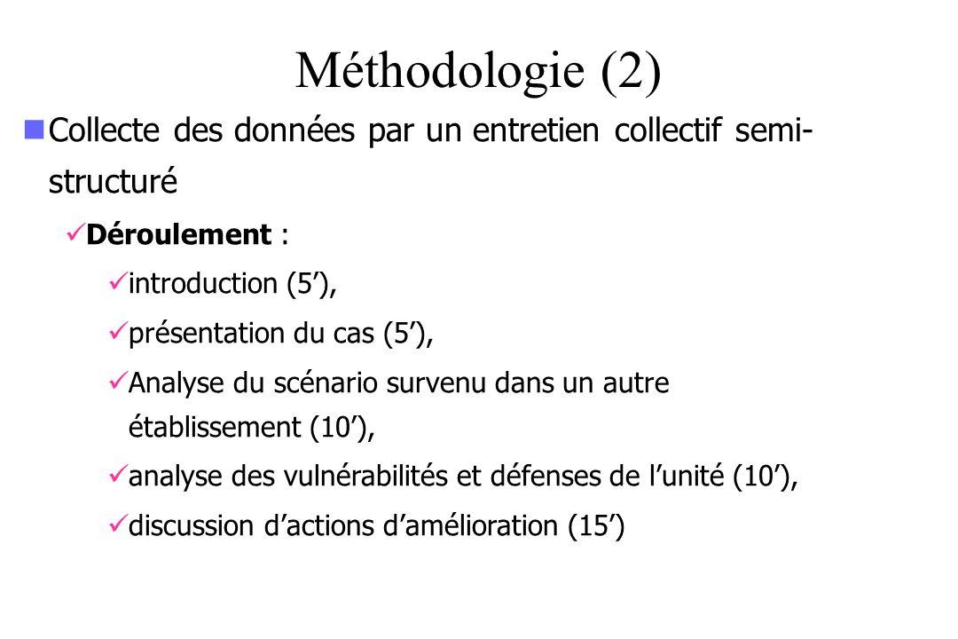 Méthodologie (2) Collecte des données par un entretien collectif semi-structuré. Déroulement : introduction (5'),