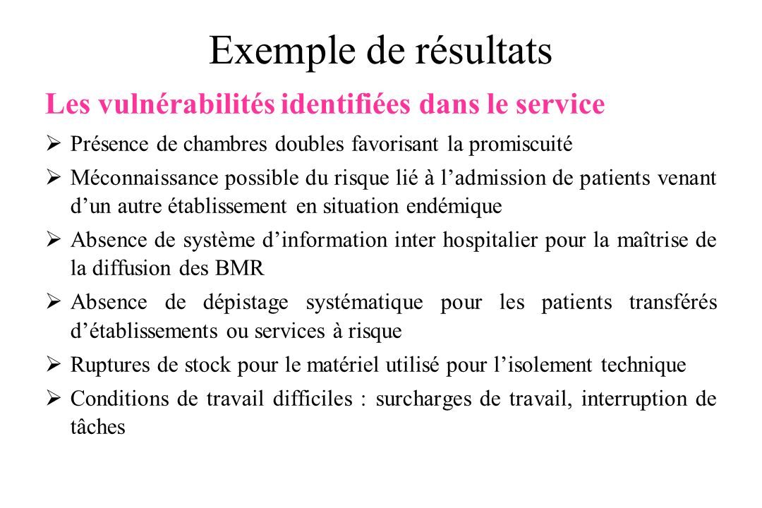 Exemple de résultats Les vulnérabilités identifiées dans le service