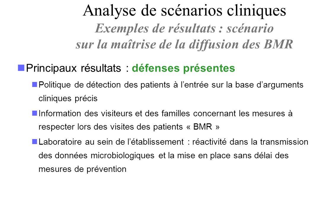 Analyse de scénarios cliniques Exemples de résultats : scénario sur la maîtrise de la diffusion des BMR