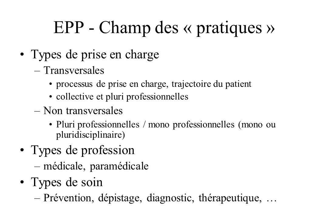 EPP - Champ des « pratiques »
