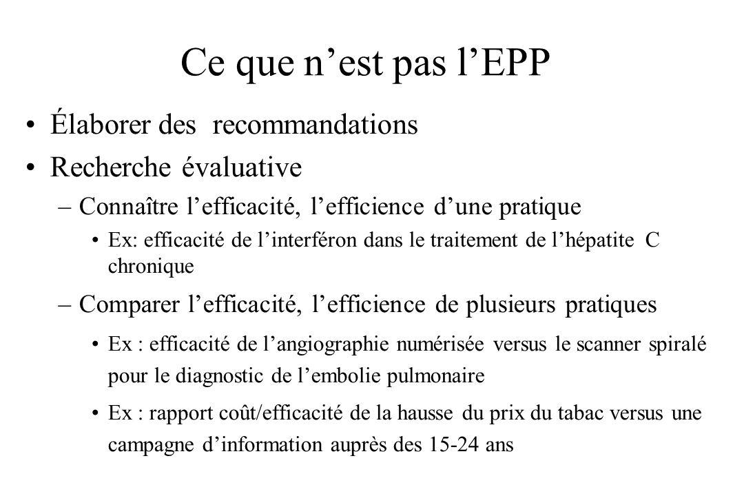 Ce que n'est pas l'EPP Élaborer des recommandations