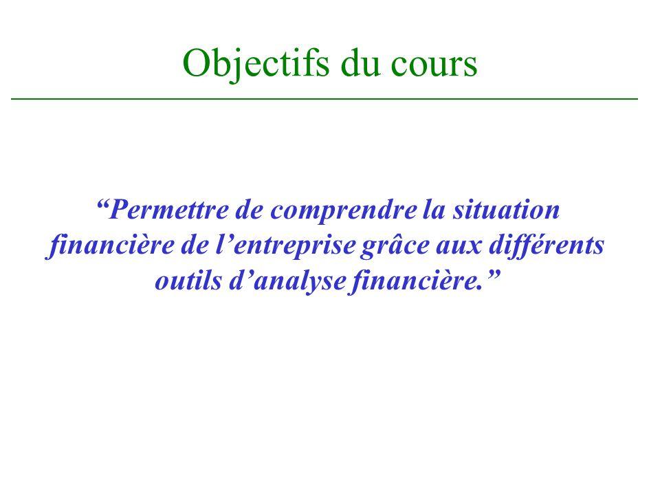 Objectifs du cours Permettre de comprendre la situation financière de l'entreprise grâce aux différents outils d'analyse financière.