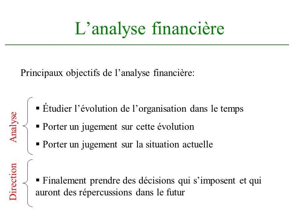 L'analyse financière Principaux objectifs de l'analyse financière: