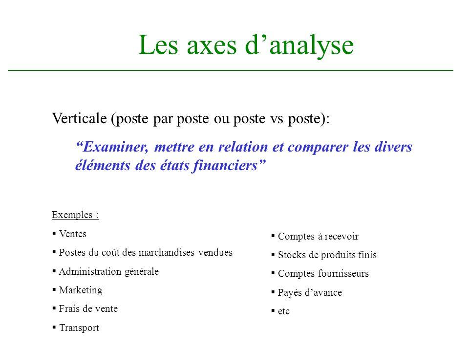 Les axes d'analyse Verticale (poste par poste ou poste vs poste):