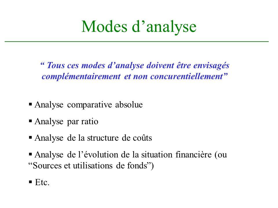Modes d'analyse Tous ces modes d'analyse doivent être envisagés complémentairement et non concurentiellement