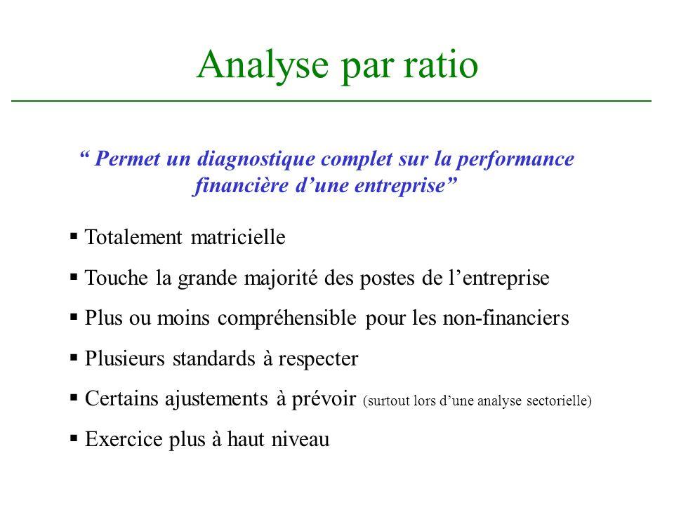 Analyse par ratio Permet un diagnostique complet sur la performance financière d'une entreprise Totalement matricielle.