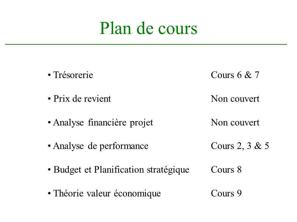 Plan de cours Trésorerie Cours 6 & 7 Prix de revient Non couvert