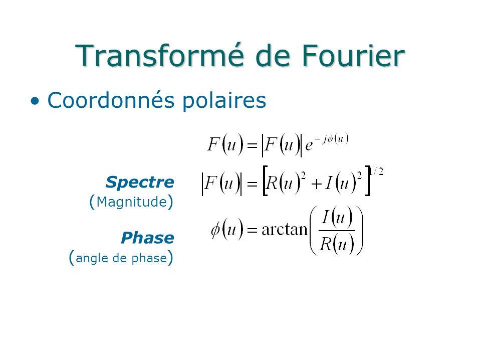 Transformé de Fourier Coordonnés polaires Spectre (Magnitude) Phase