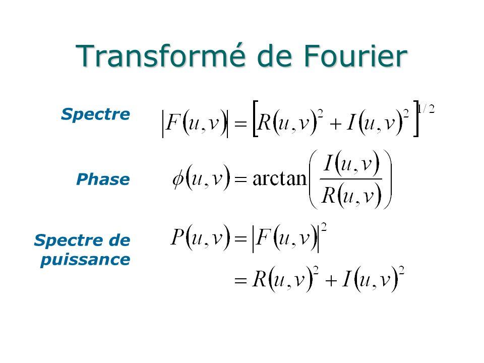 Transformé de Fourier Spectre Phase Spectre de puissance