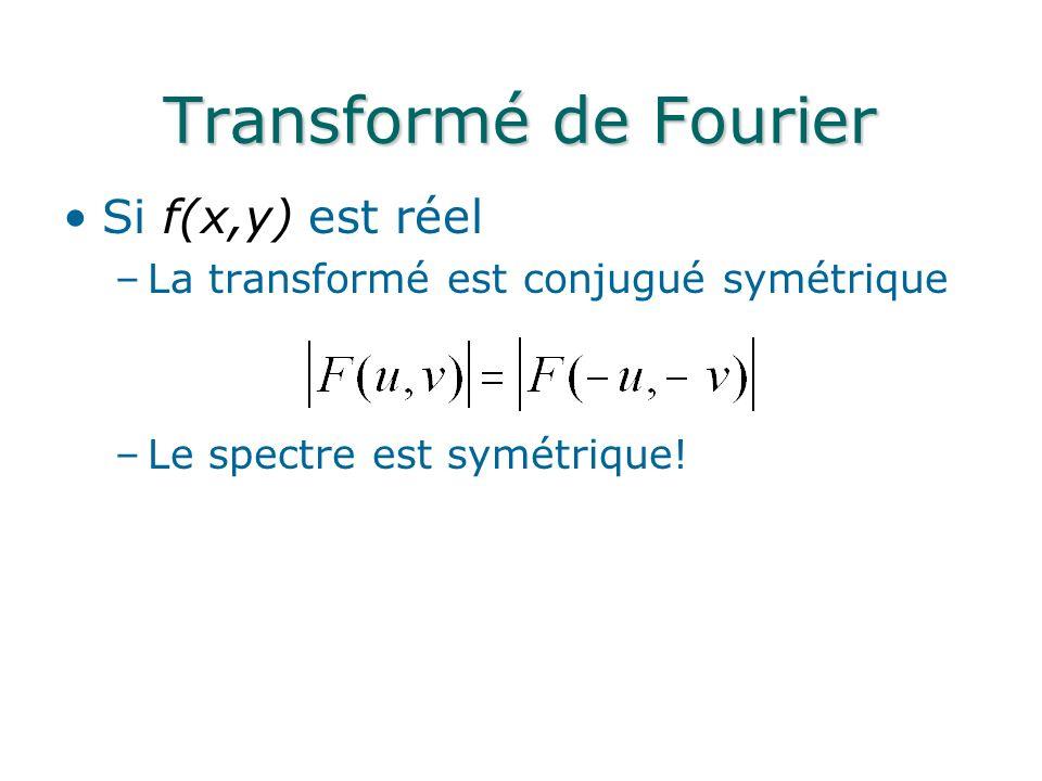Transformé de Fourier Si f(x,y) est réel