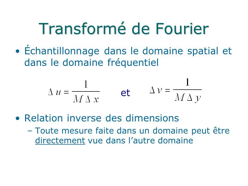 Transformé de Fourier Échantillonnage dans le domaine spatial et dans le domaine fréquentiel. Relation inverse des dimensions.
