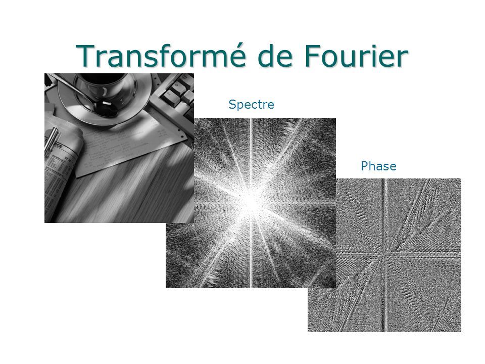 Transformé de Fourier Spectre Phase