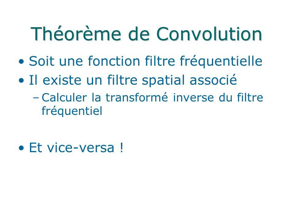 Théorème de Convolution