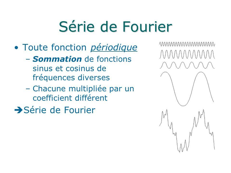 Série de Fourier Toute fonction périodique Série de Fourier