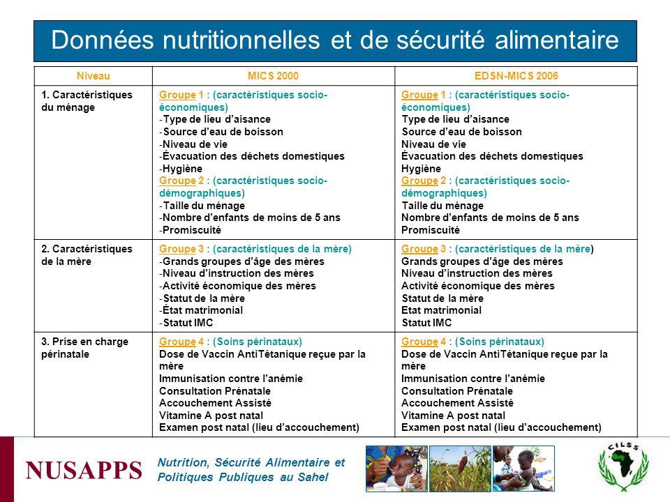 Données nutritionnelles et de sécurité alimentaire