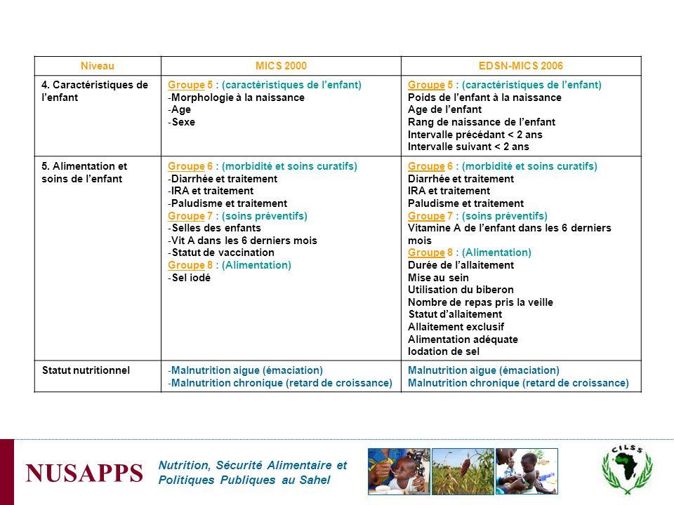 Niveau MICS 2000. EDSN-MICS 2006. 4. Caractéristiques de l'enfant. Groupe 5 : (caractéristiques de l'enfant)
