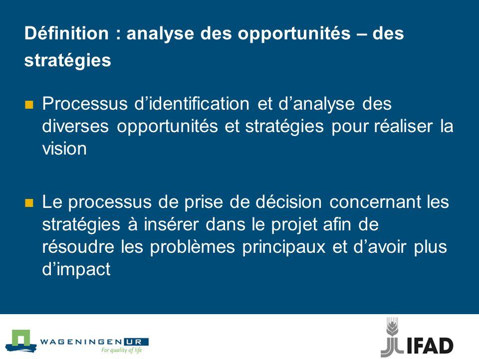 Définition : analyse des opportunités – des stratégies