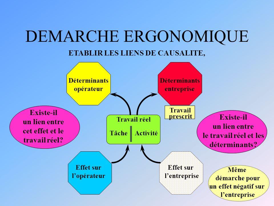 DEMARCHE ERGONOMIQUE ETABLIR LES LIENS DE CAUSALITE, Existe-il