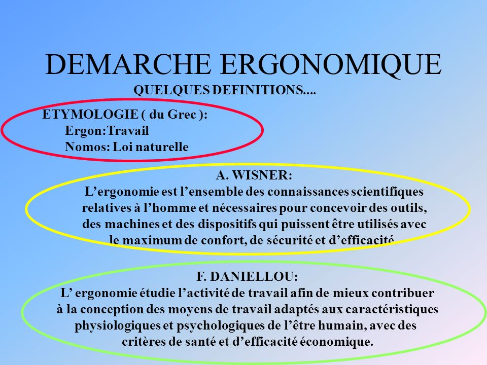 DEMARCHE ERGONOMIQUE QUELQUES DEFINITIONS.... ETYMOLOGIE ( du Grec ):