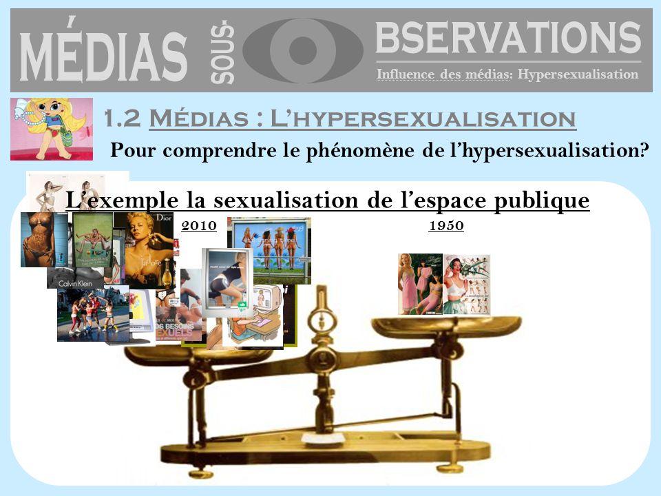 L'exemple la sexualisation de l'espace publique