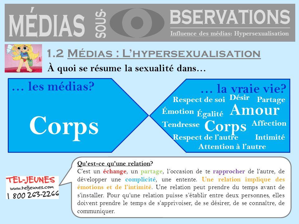 Corps médias SOUS- Amour Corps bservations … les médias
