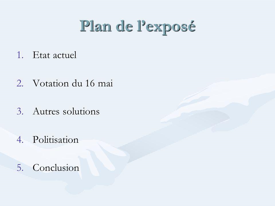 Plan de l'exposé Etat actuel Votation du 16 mai Autres solutions