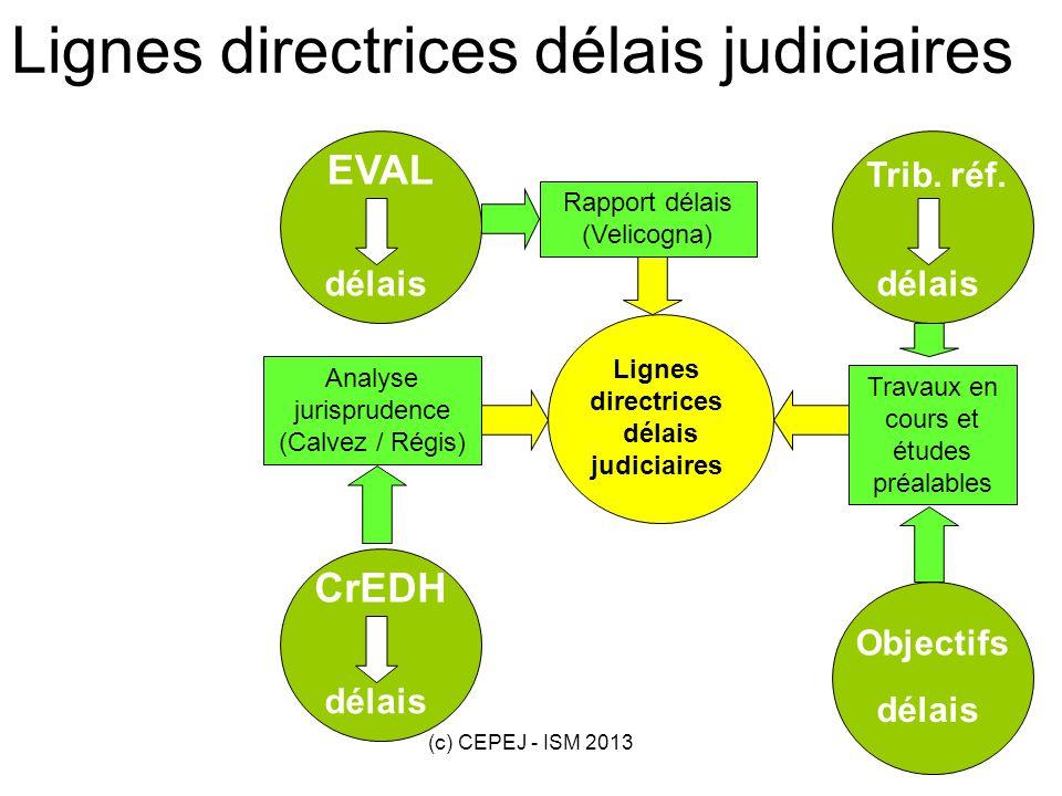 Lignes directrices délais judiciaires