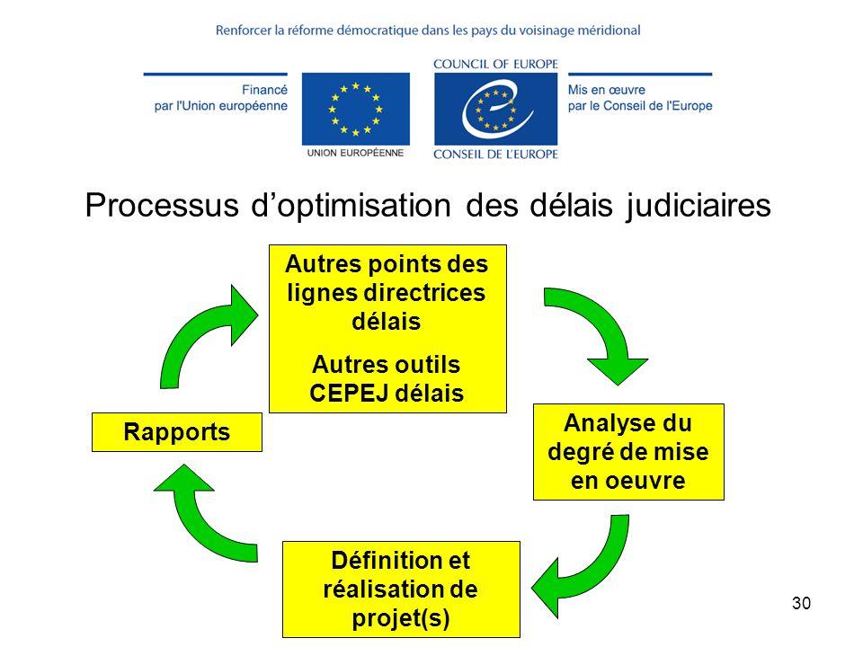 Processus d'optimisation des délais judiciaires